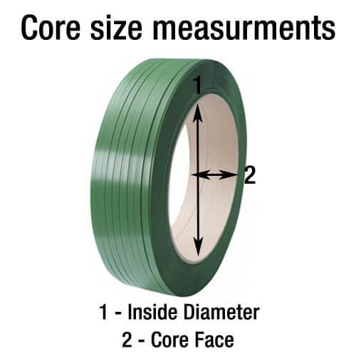 Core Measurements